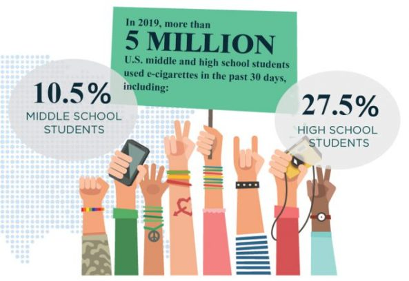 e-cigarettes-middle-and-high-school-use-medium